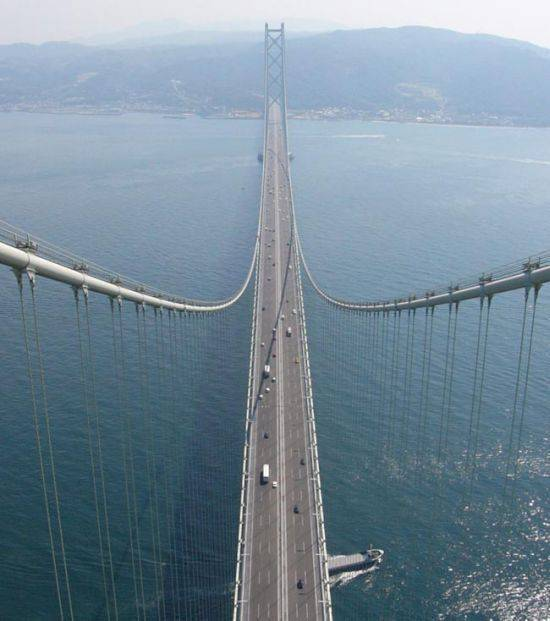Najdłuższe mosty 1