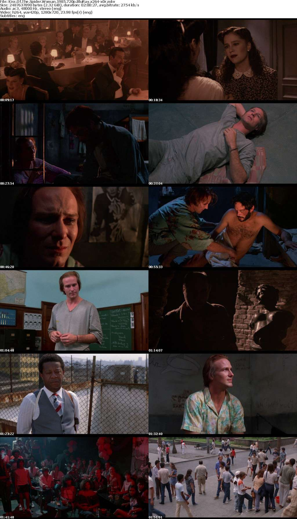 Kiss Of The Spider Woman 1985 720p BluRay x264-x0r