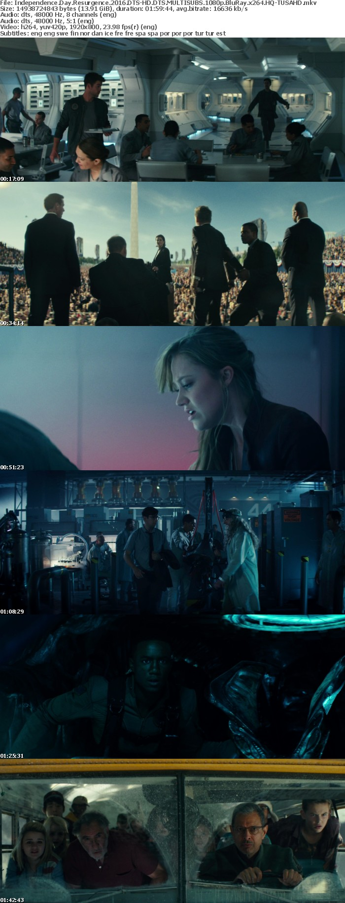 Independence Day Resurgence 2016 DTS-HD DTS MULTISUBS 1080p BluRay x264 HQ-TUSAHD