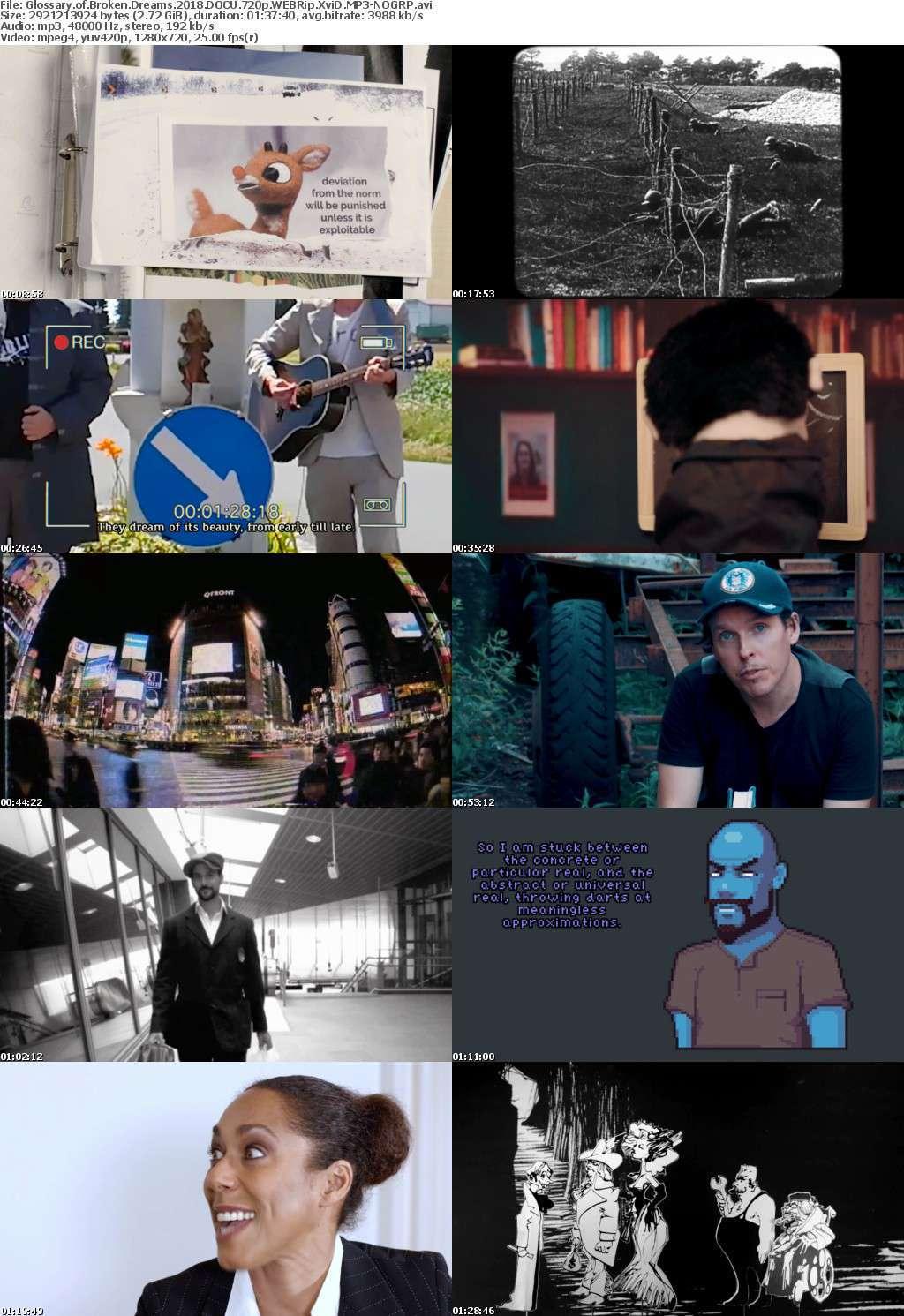 Glossary of Broken Dreams 2018 DOCU 720p WEBRip XviD MP3-NOGRP