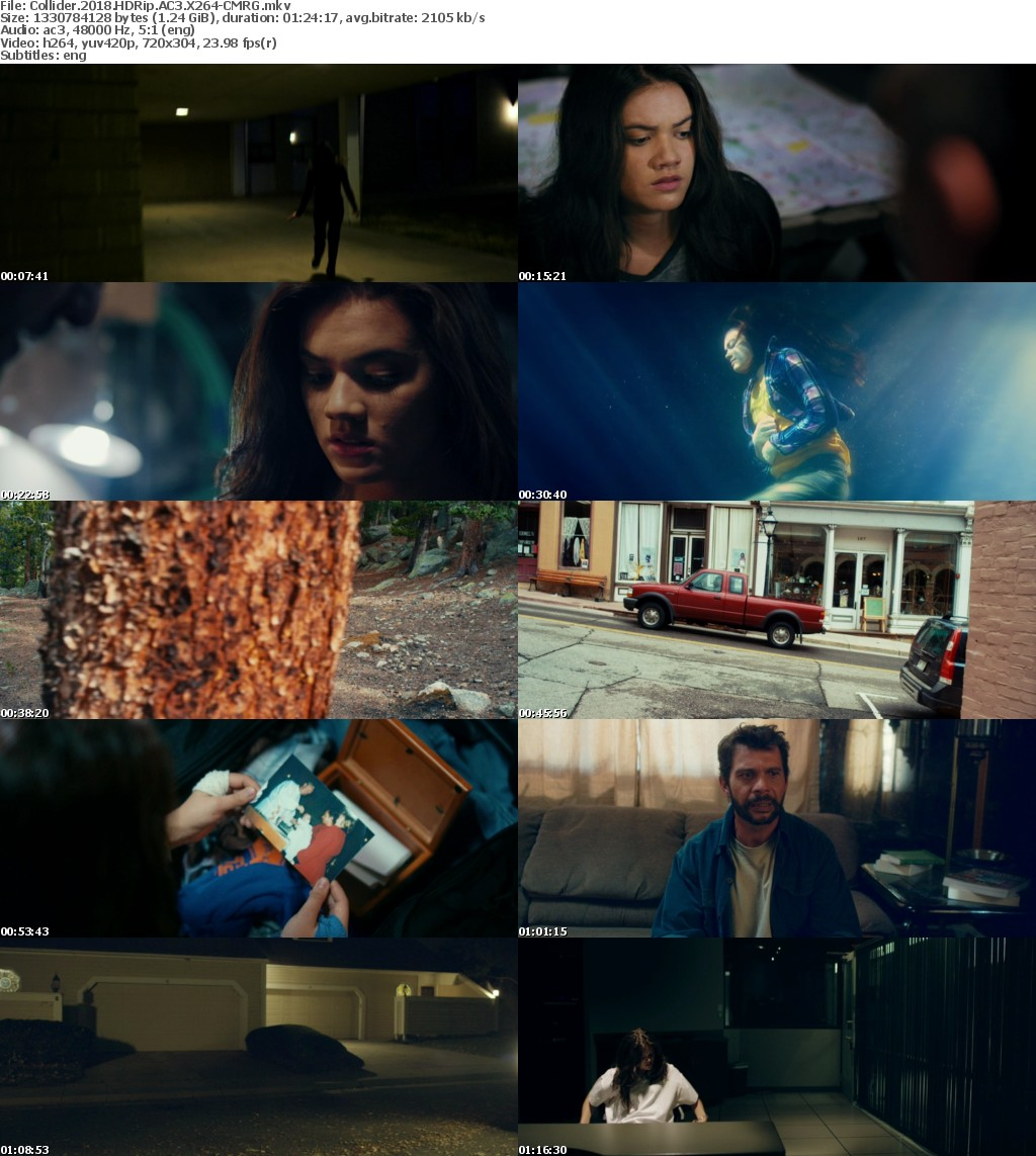 Collider 2018 HDRip AC3 X264-CMRG