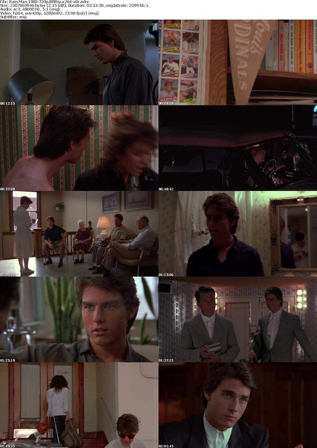 Rain Man 1988 720p BRRip x264-x0r
