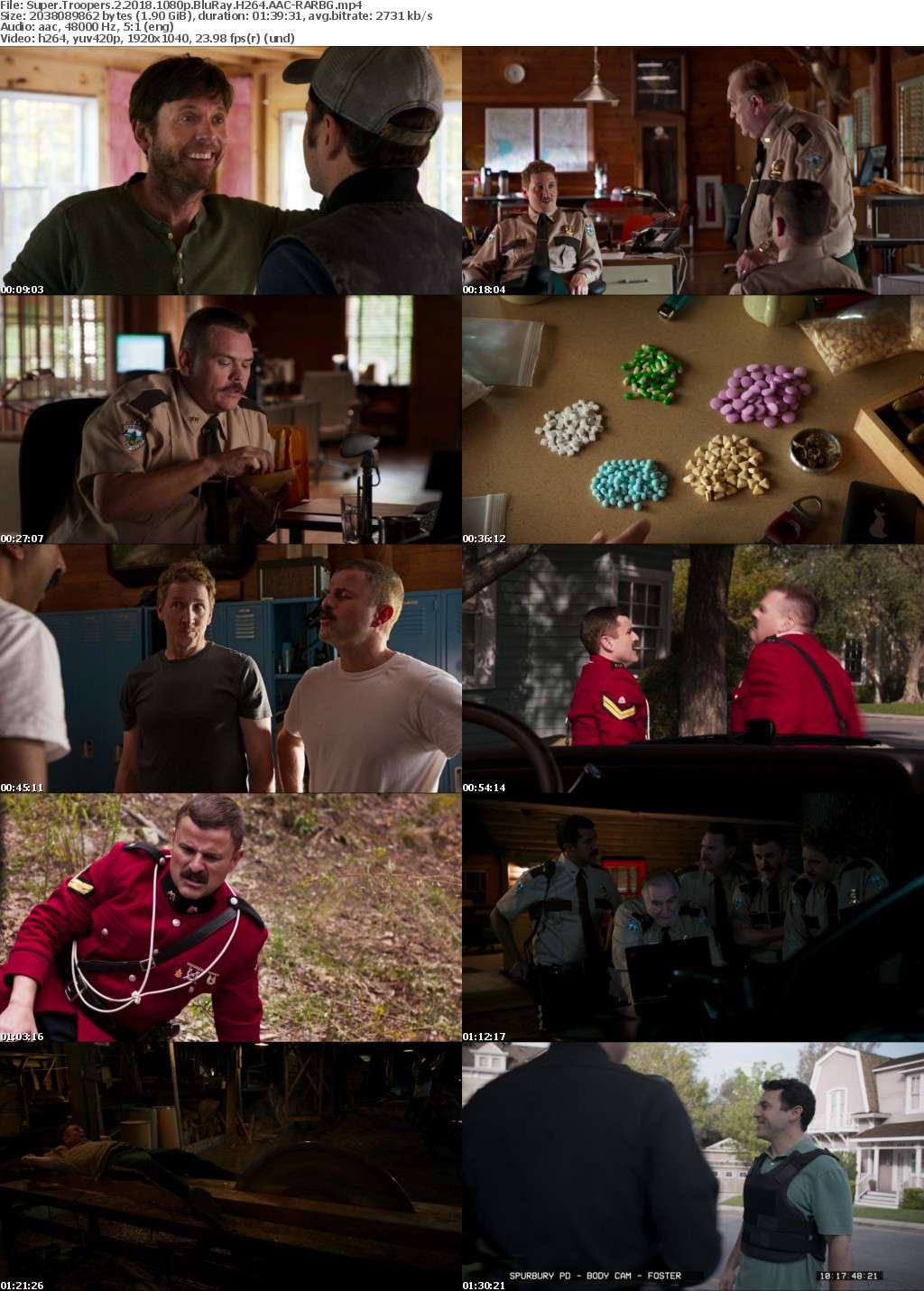 Super Troopers 2 2018 1080p BluRay H264 AAC-RARBG