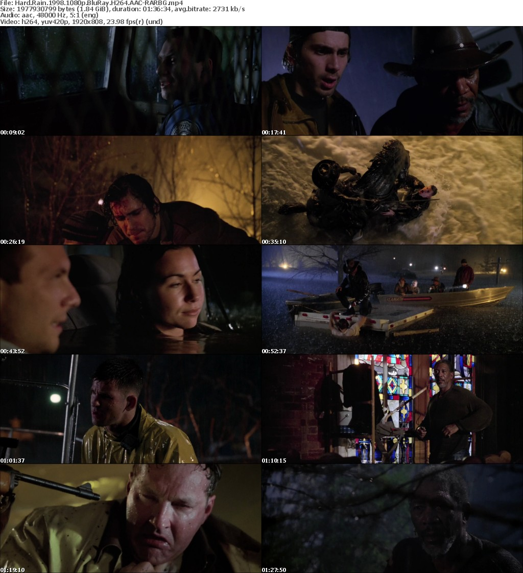 Hard Rain 1998 1080p BluRay H264 AAC-RARBG