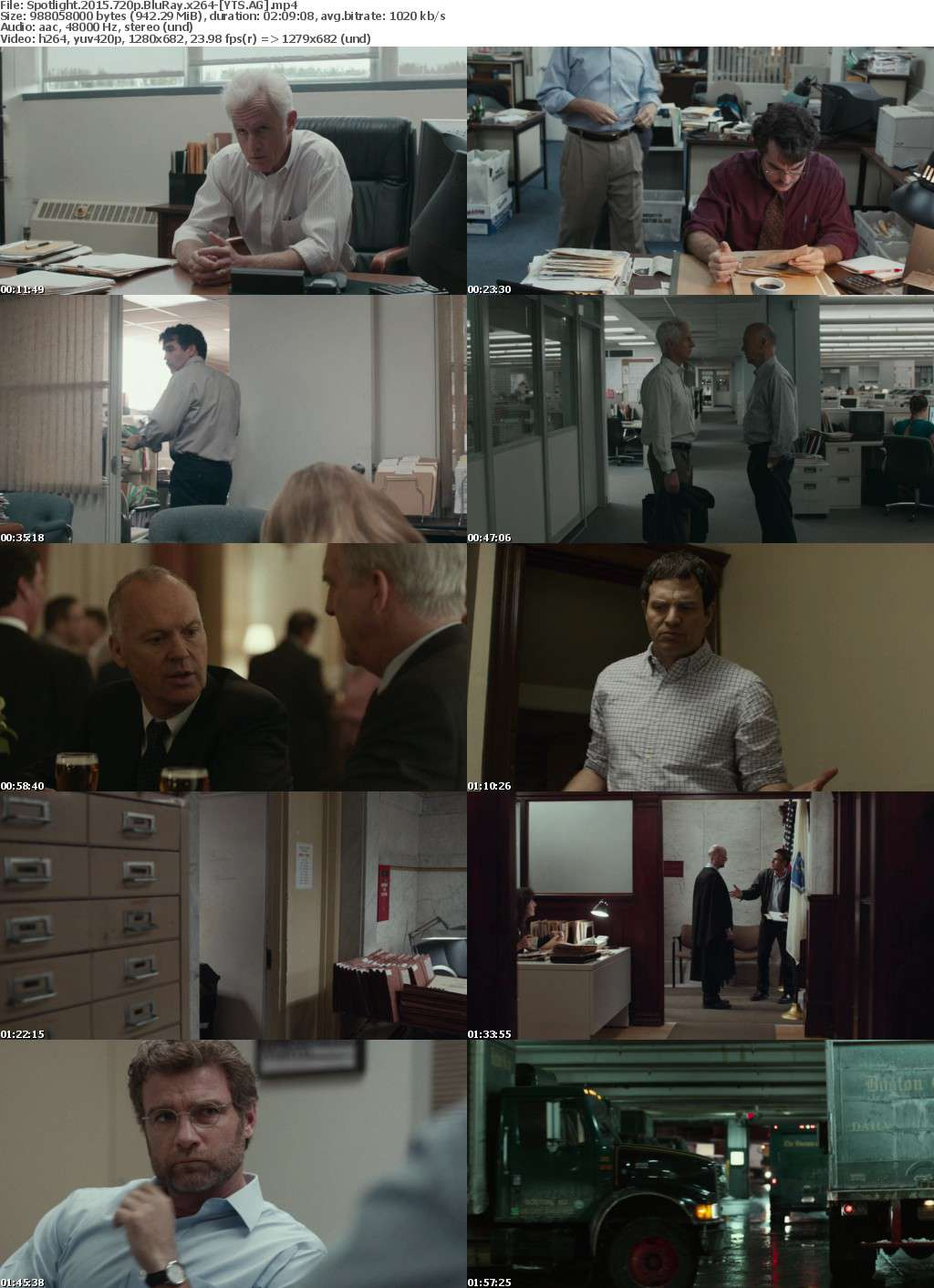 Spotlight (2015) [BluRay] [720p] YIFY