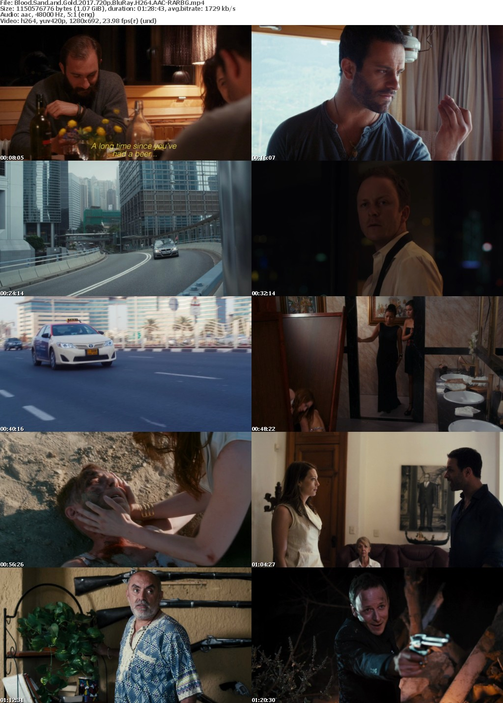 Blood Sand and Gold 2017 720p BluRay H264 AAC-RARBG