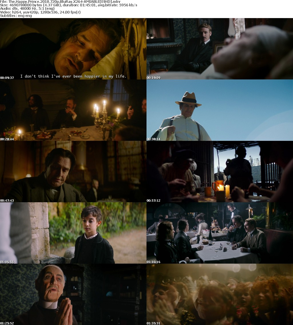 The Happy Prince (2018) 720p BluRay X264-AMIABLEEtHD