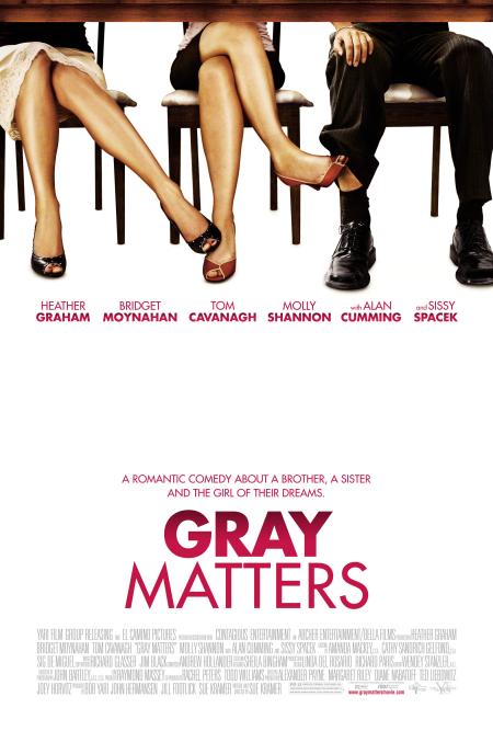 Gray Matters (2006) LIMITED 720p WEB x264  ASSOCiATErarbg
