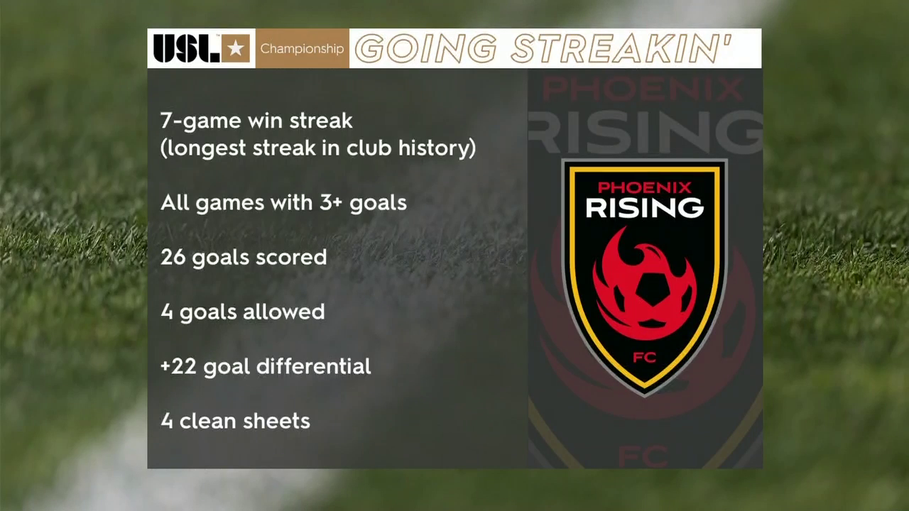 USL Championship 2019 06 29 Phoenix Rising FC vs Portland Timbers 2 720p WEB H264-LEViTATE