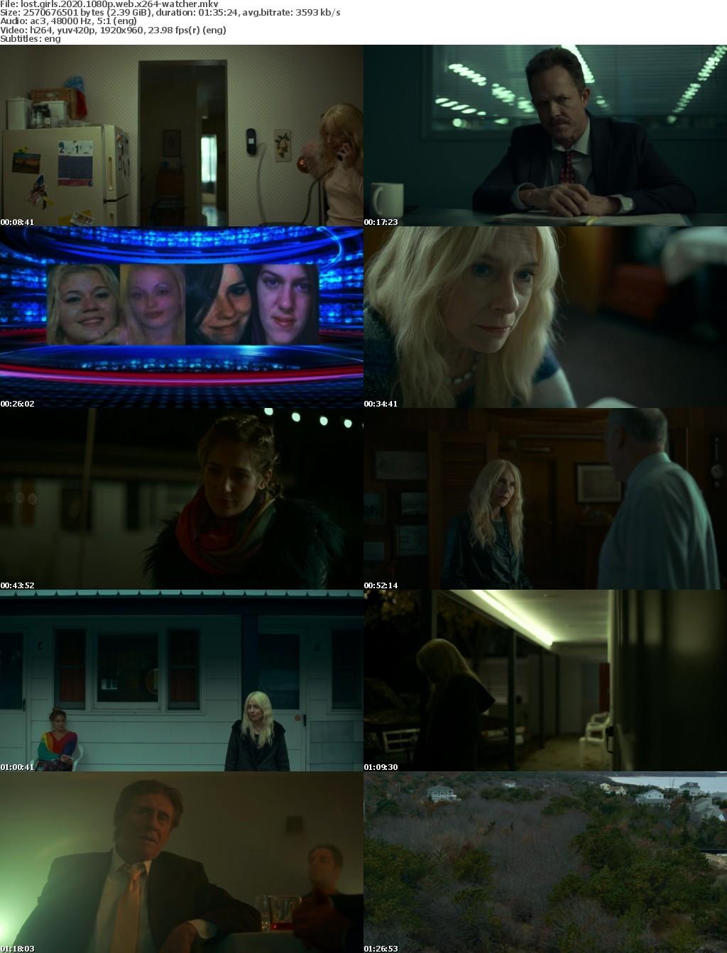 Lost Girls (2020) 1080p WEBRip x264-WATCHER