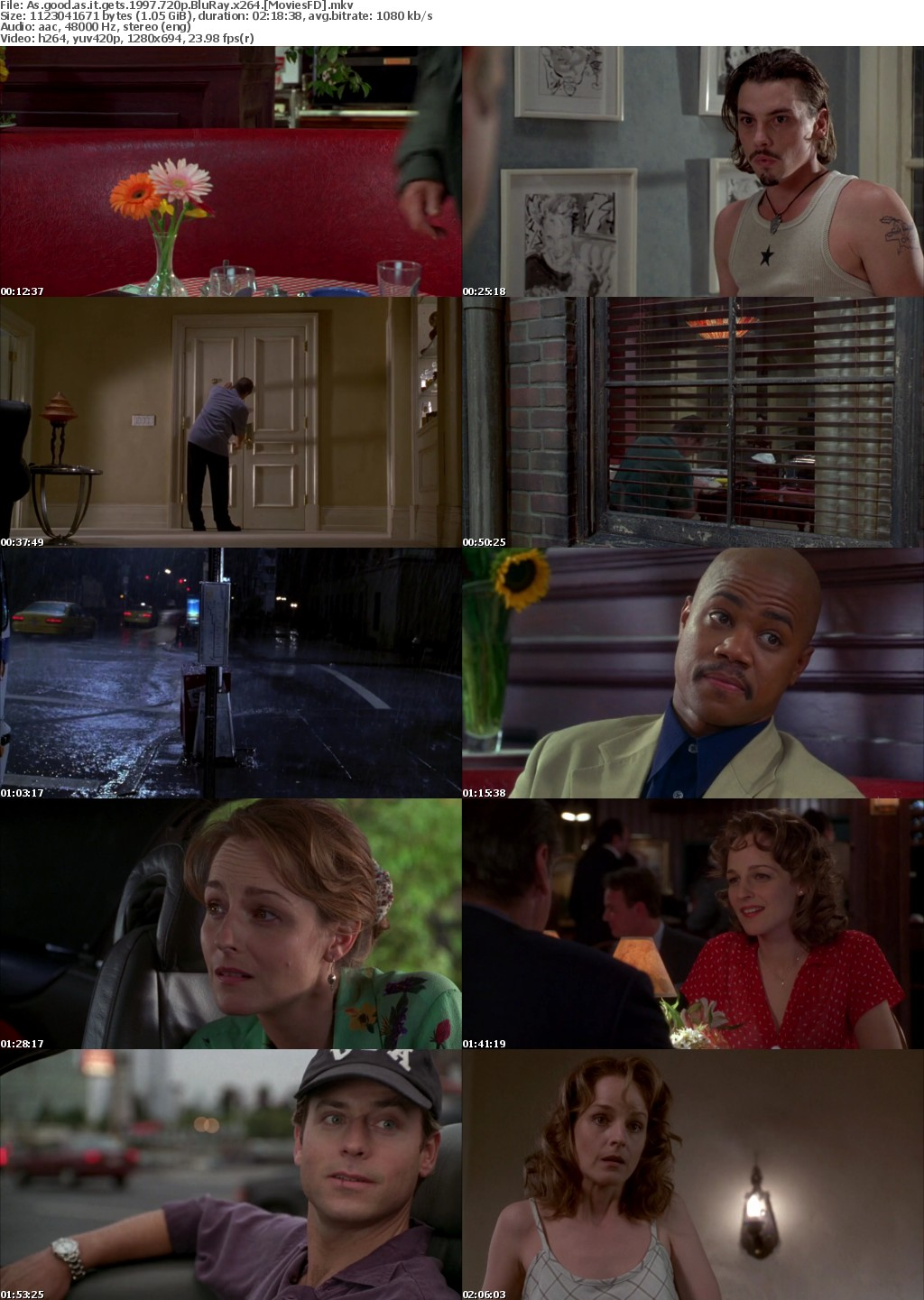 As good as it gets 1997 720p BluRay x264 MoviesFD